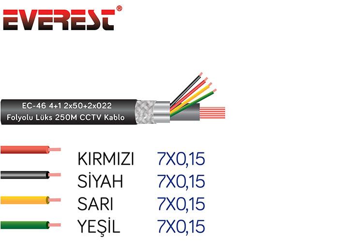 Everest EC-46 4+1 2x50+2x022 Folyolu Lüks 250M CCTV Kablo