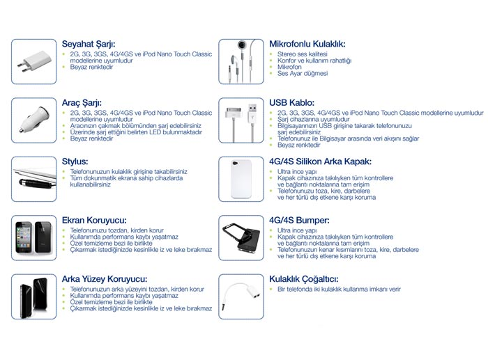 Addison IP-589 Beyaz Iphone 4G/4S Kılıfı Süper 10lu Set