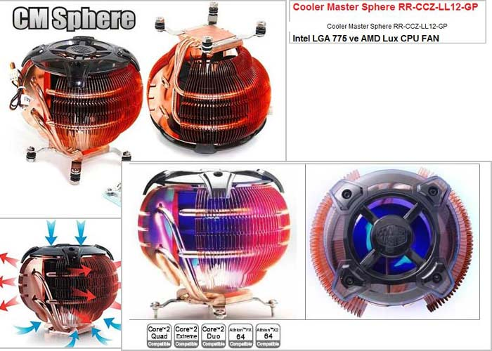 Cooler Master RR-CCZ-LL22-GP Sphere CPU Fan