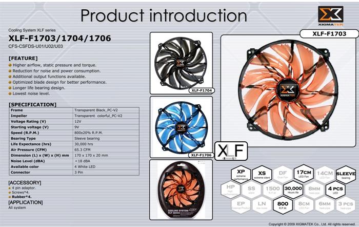 Xigmatek XLF-F1703 170*170*20mm Işıklı Kasa Fanı