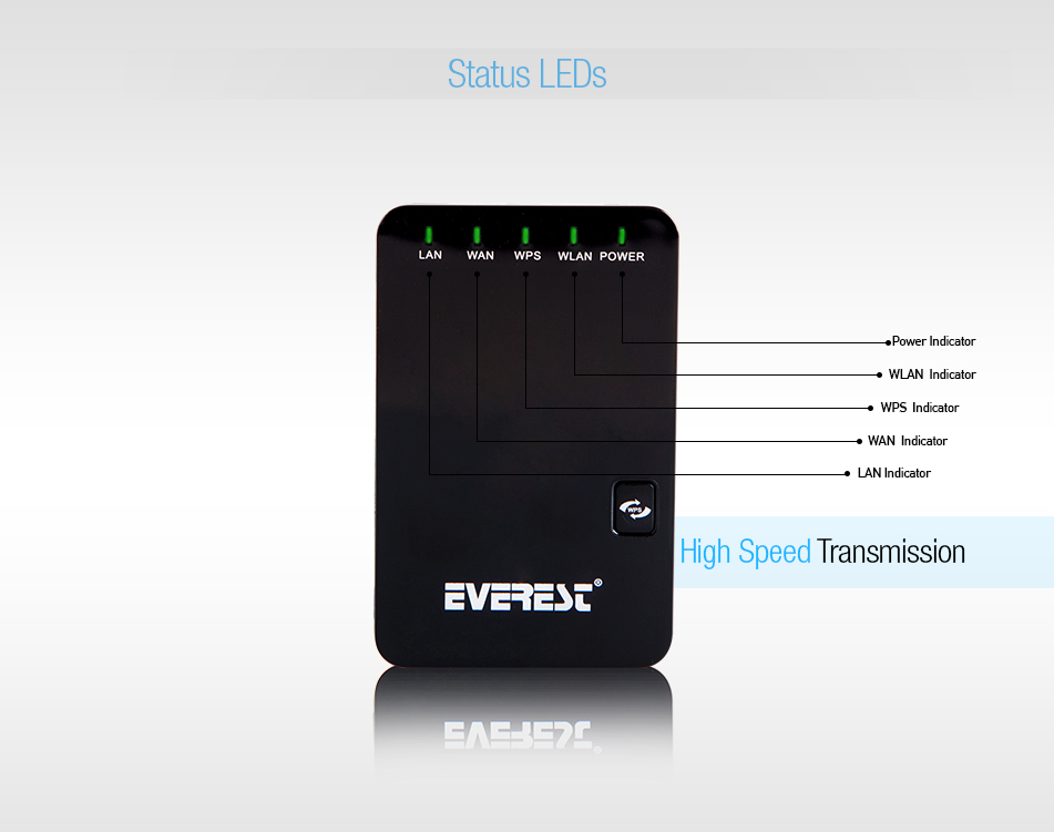 Everest EWR-523N2 Wireless-N Multi-Function 300Mbps Repeater