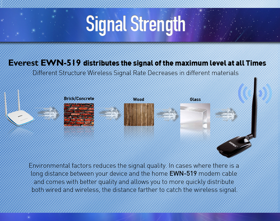 everest ewn-519 wireless-g usb adapter driver