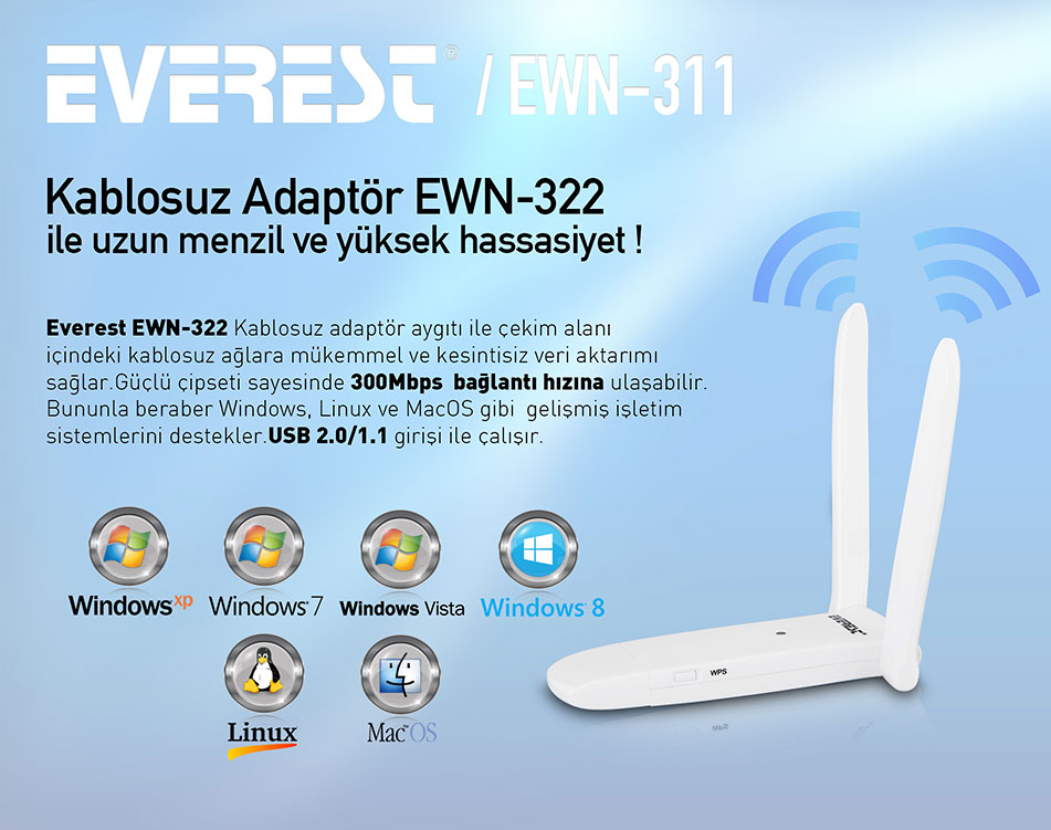 Загрузить драйверы sierra wireless sprint 3g/4g usb 250u
